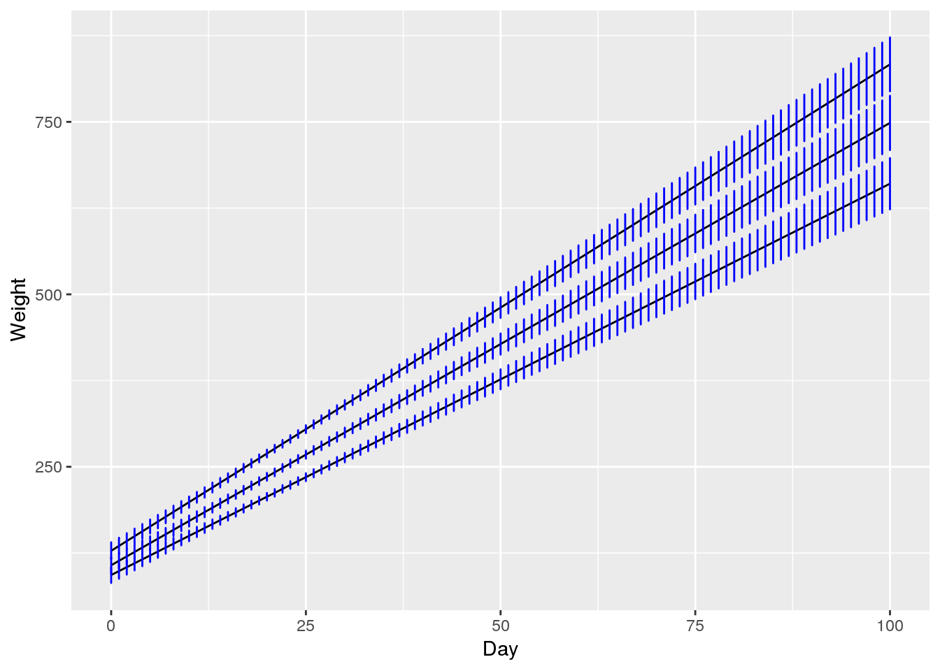 An Introduction to Probabilistic Programming with Stan in R